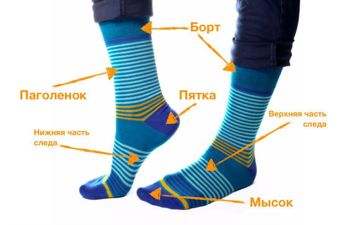fc7ae491cb4b7 Сегодня в статье мы раскроем более детально инструкции и секреты, как  правильно выбирать мужские носки. Очень надеемся, что после прочтения вы  будете быстро ...